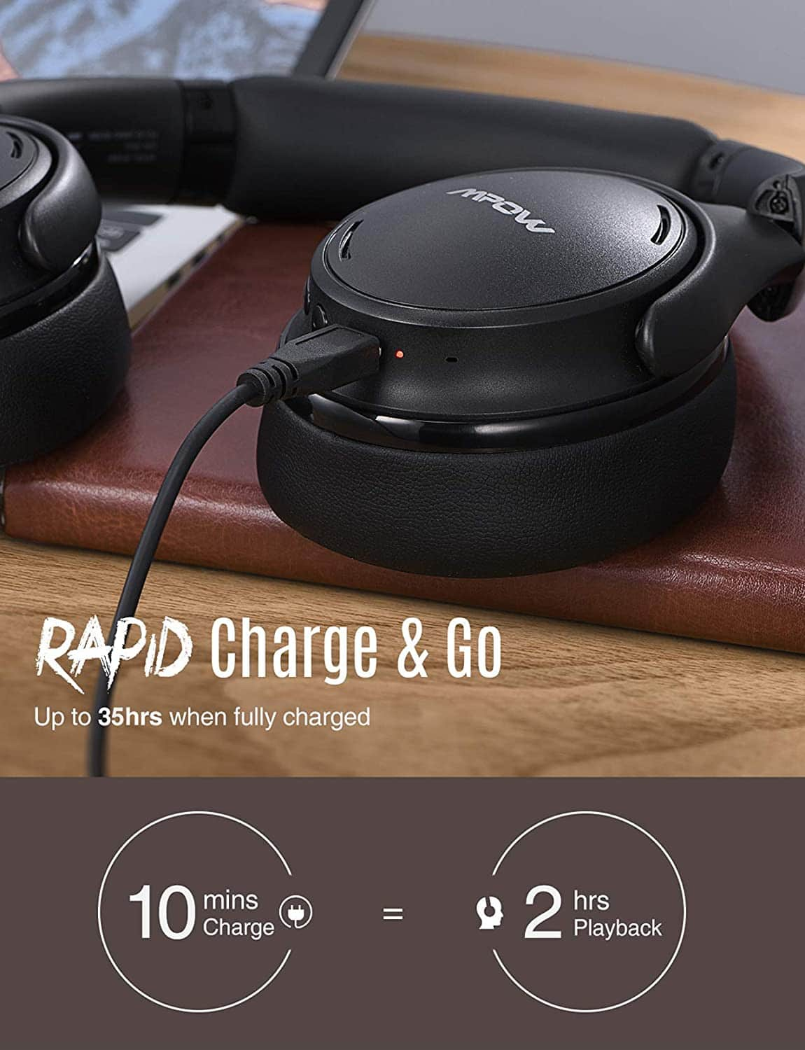 Mpow H19 IPO Active Noise Cancelling Headphones-min (1)
